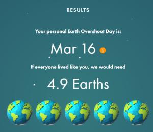 Earth-Overshoot