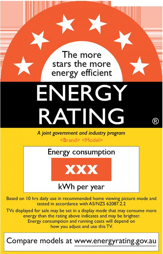 Energy-Consumption